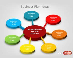 Business plan template to download free